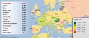 priemerná dĺžka penisu v Európe